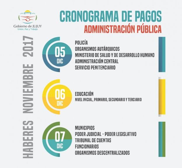 CRONOGRAMA DE PAGOS – NOVIEMBRE 2017