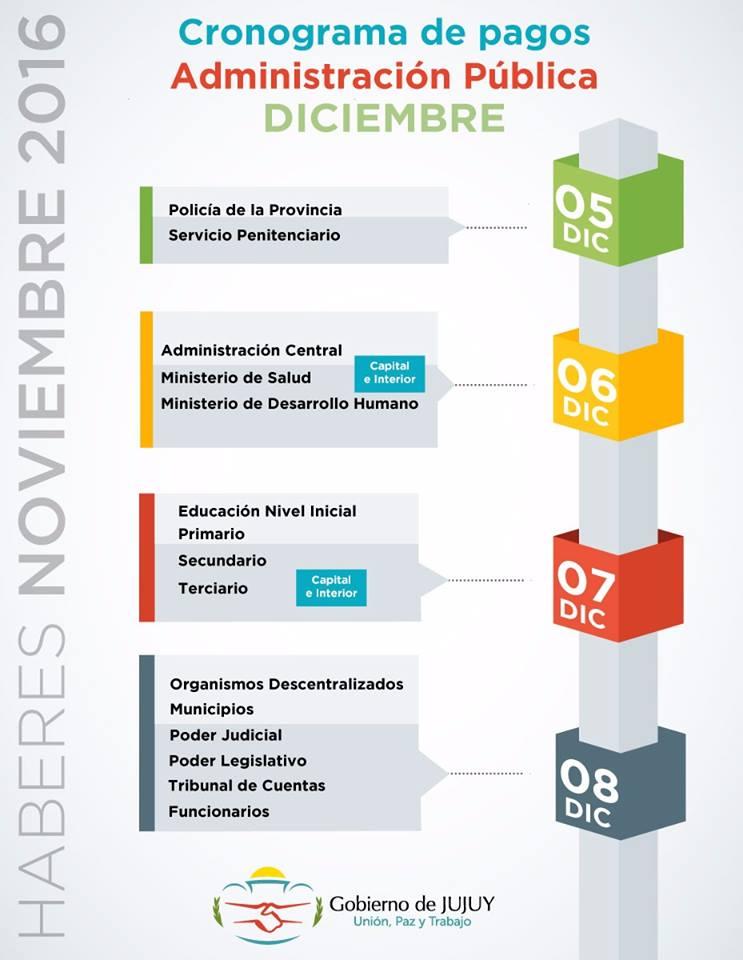 cronograma-sueldo-noviembre