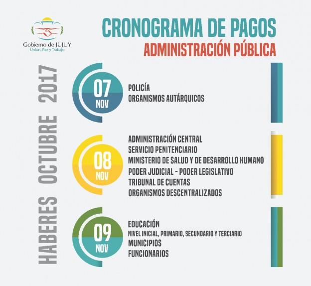 EL MARTES 7 INICIA EL CRONOGRAMA DE PAGOS