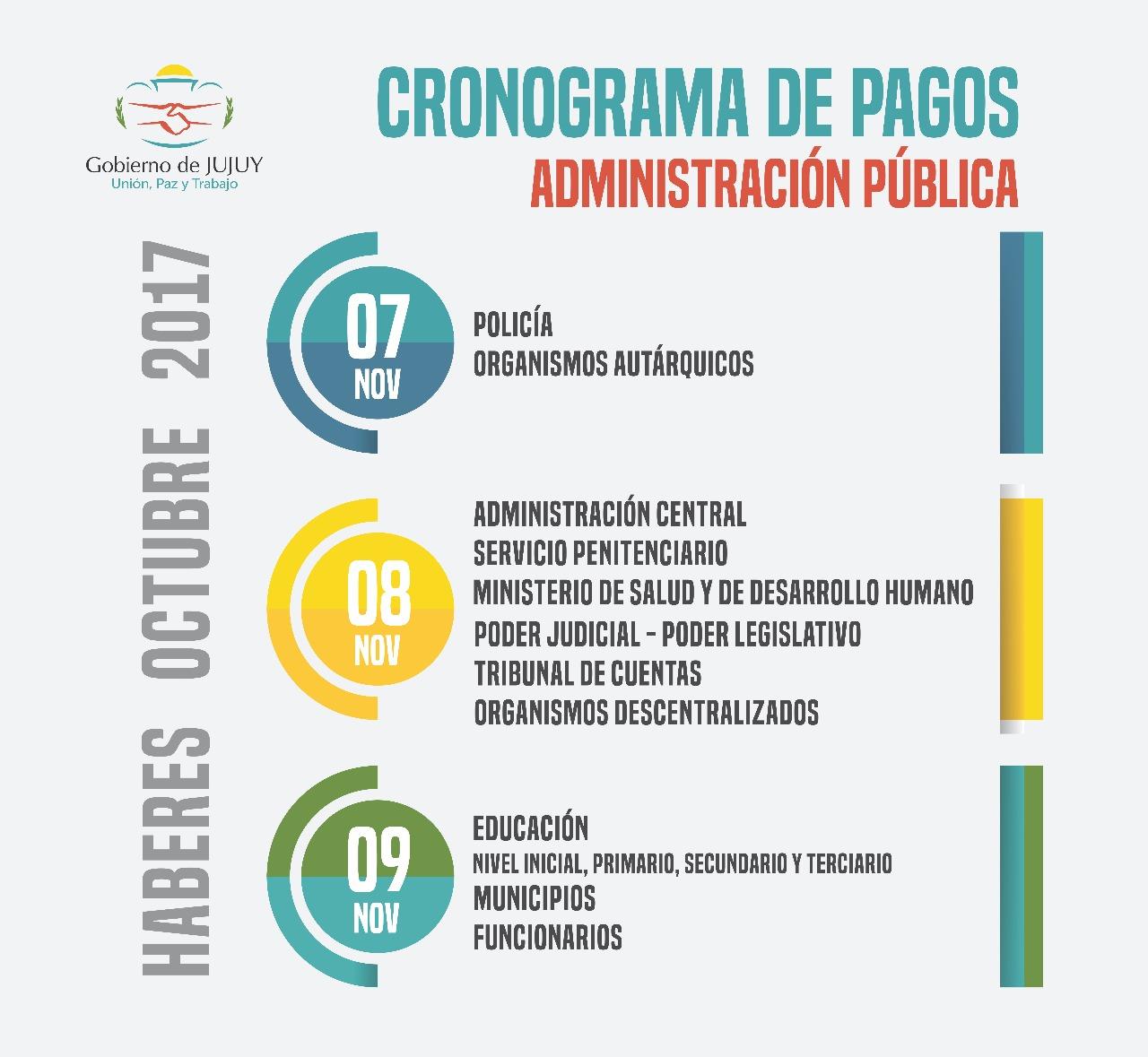 El martes 7 inicia el cronograma de pagos click jujuy for Cronograma de pagos ministerio del interior