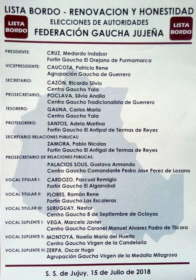 ELECCIONES EN LA FEDERACION GAUCHA JUJEÑA