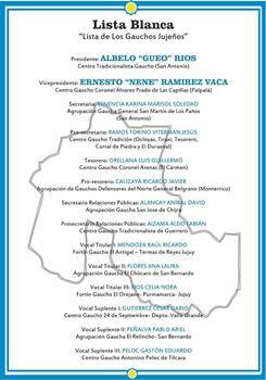 Elecciones en la Federación Gaucha Jujeña 1