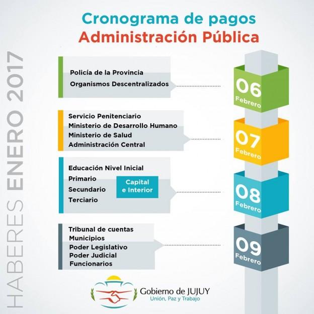 PAGO HABERES ENERO 2017