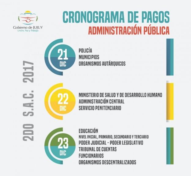EL JUEVES 21 COMIENZA EL PAGO DEL AGUINALDO