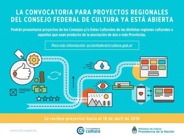 convocatoria-consejo-federal-de-cultura-1024×768
