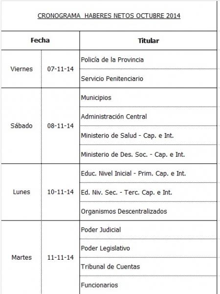cronograma-de-pagos-del-haberes-del-mes-de-octubre