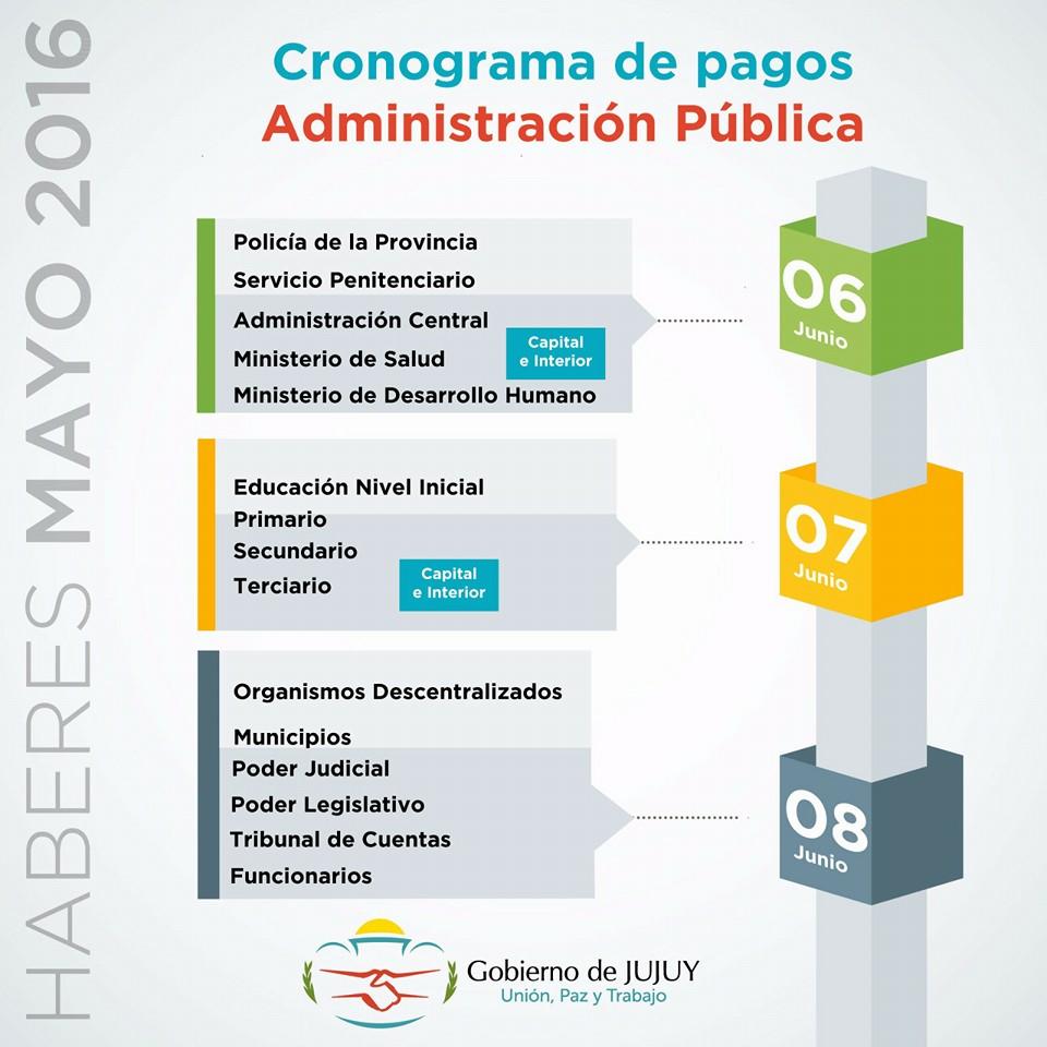 CRONOGRAMA DE PAGOS MAYO 2016 | Click Jujuy