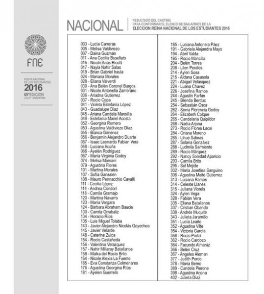 listado-de-chicos-para-la-eleccion-reina-nacional_28198