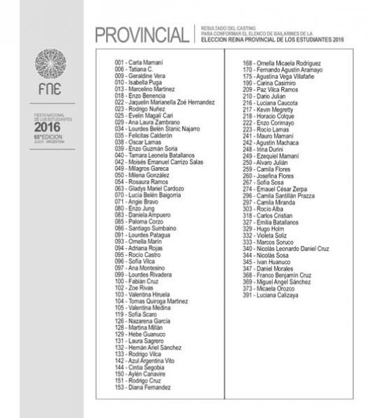 listado-de-chicos-para-la-eleccion-reina-provincial_28199